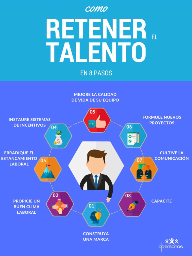 Infografia Como retener el talento