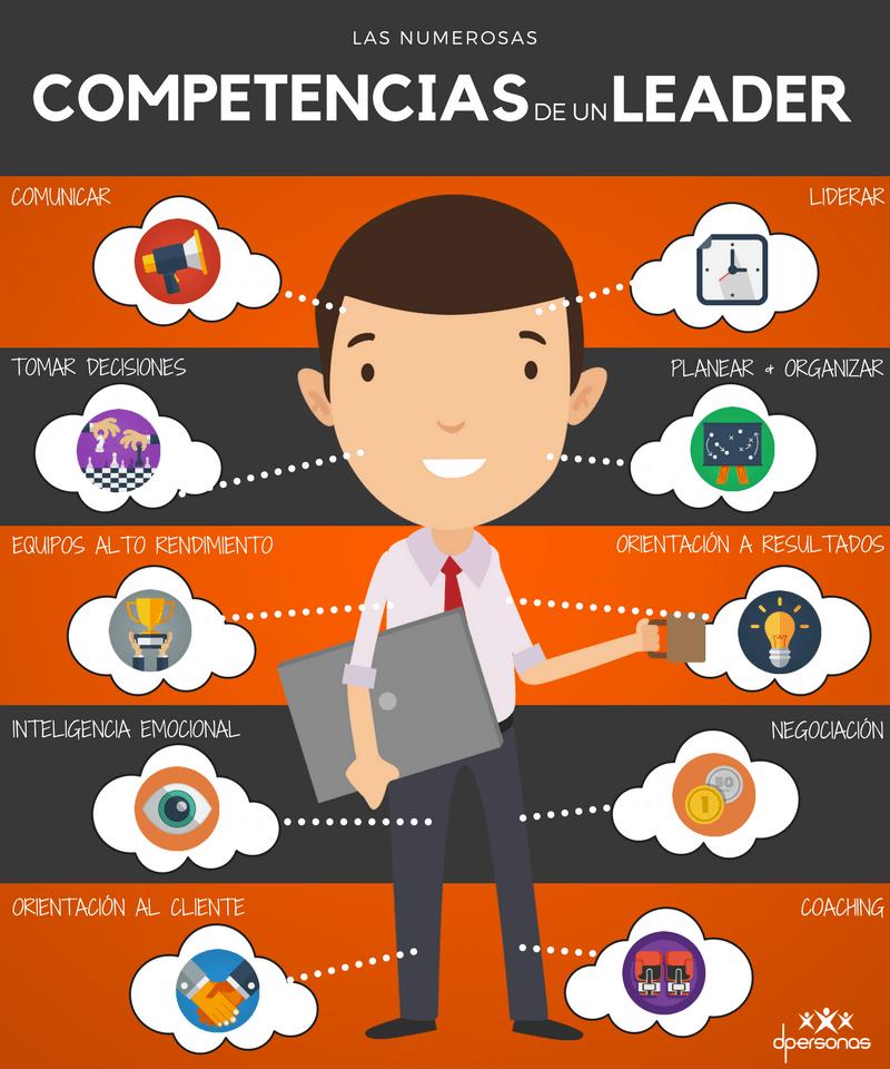 LP - Programa Competencia Gerenciales - Infografía